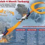 Istri Gelar Tahlilan Mengira Suami Jadi Korban Sriwijaya Air, Ternyata ke Bali Sama Selingkuhan